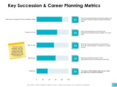 Key Succession And Career Planning Metrics Ppt PowerPoint Presentation Model Deck