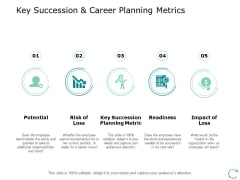 Key Succession And Career Planning Metrics Ppt PowerPoint Presentation Portfolio Portrait
