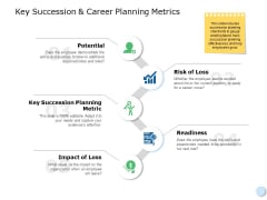 Key Succession And Career Planning Metrics Ppt PowerPoint Presentation Portfolio Slides