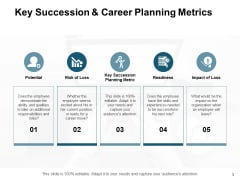 Key Succession And Career Planning Metrics Ppt PowerPoint Presentation Slides Structure