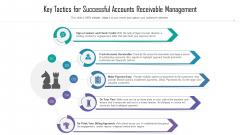 Key Tactics For Successful Accounts Receivable Management Ppt Summary Show PDF