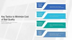 Key Tactics To Minimize Cost Of Bad Quality Ppt PowerPoint Presentation Layouts Pictures PDF