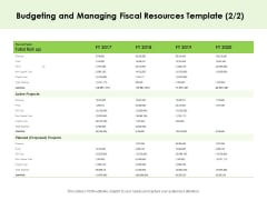 Key Team Members Budgeting And Managing Fiscal Resources Active Ppt Slides Design Inspiration PDF