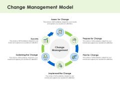 Key Team Members Change Management Model Ppt Styles Layout Ideas PDF
