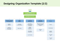 Key Team Members Designing Organization Ppt Gallery Graphic Tips PDF