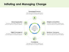 Key Team Members Initiating And Managing Change Ppt Pictures Background Designs PDF