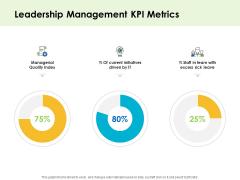 Key Team Members Leadership Management KPI Metrics Ppt Professional Gridlines PDF