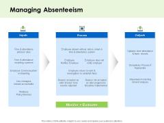 Key Team Members Managing Absenteeism Ppt Template PDF