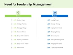 Key Team Members Need For Leadership Management Ppt Slides Inspiration PDF