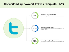 Key Team Members Understanding Power And Politics Assessing Ppt Ideas Guide PDF