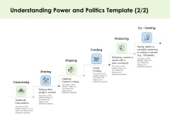 Key Team Members Understanding Power And Politics Ppt Good PDF