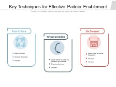 Key Techniques For Effective Partner Enablement Ppt PowerPoint Presentation Gallery Information PDF