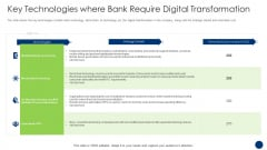 Key Technologies Where Bank Require Digital Transformation Demonstration PDF