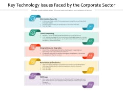 Key Technology Issues Faced By The Corporate Sector Ppt PowerPoint Presentation Gallery Example PDF
