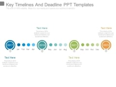 Key Timelines And Deadline Ppt Templates