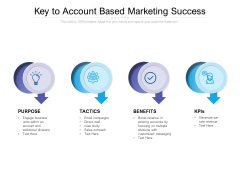 Key To Account Based Marketing Success Ppt PowerPoint Presentation Icon Skills PDF