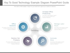Key To Good Technology Example Diagram Powerpoint Guide