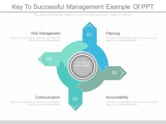 Key To Successful Management Example Of Ppt