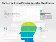 Key Tools For Creating Marketing Automation Stack Structure Ppt PowerPoint Presentation File Show PDF