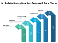 Key Tools For Door To Door Sales System With Route Planner Ppt PowerPoint Presentation Gallery Files PDF