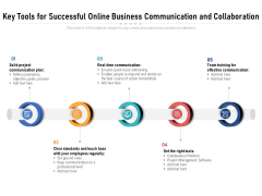 Key Tools For Successful Online Business Communication And Collaboration Ppt PowerPoint Presentation File Gallery PDF