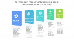 Key Trends In Procuring Outsourcing Sector With More Focus On Security Ppt Gallery Smartart PDF