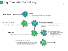 Key Trends In The Industry Ppt PowerPoint Presentation Ideas Example Topics