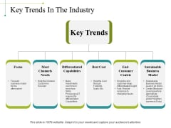 Key Trends In The Industry Ppt PowerPoint Presentation Portfolio Design Inspiration
