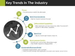 Key Trends In The Industry Ppt PowerPoint Presentation Professional Backgrounds