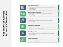 Key Types Of Business Research Observation Ppt PowerPoint Presentation Icon Example PDF