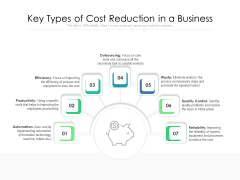 Key Types Of Cost Reduction In A Business Ppt PowerPoint Presentation Gallery Templates PDF