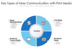 Key Types Of Mass Communication With Print Media Ppt PowerPoint Presentation Gallery Model PDF