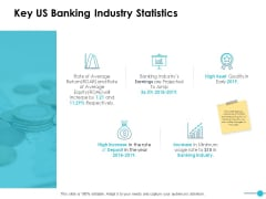 Key Us Banking Industry Statistics Ppt PowerPoint Presentation File Visual Aids