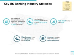 Key Us Banking Industry Statistics Ppt PowerPoint Presentation Outline Grid