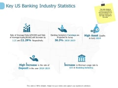 Key Us Banking Industry Statistics Ppt PowerPoint Presentation Pictures Background Images