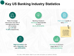 Key Us Banking Industry Statistics Rewards Ppt PowerPoint Presentation Outline Template