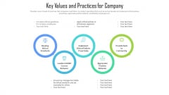 Key Values And Practices For Company Ppt PowerPoint Presentation Gallery Example Topics PDF