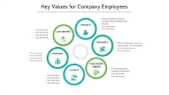Key Values For Company Employees Ppt PowerPoint Presentation Icon Professional PDF