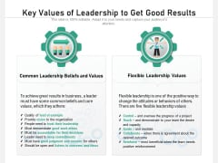 Key Values Of Leadership To Get Good Results Ppt PowerPoint Presentation Icon Smartart