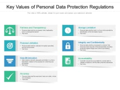 Key Values Of Personal Data Protection Regulations Ppt PowerPoint Presentation Pictures Skills PDF