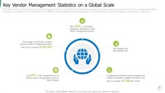 Key Vendor Management Statistics On A Global Scale Designs PDF