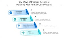 Key Ways Of Incident Response Planning With Human Observations Ppt PowerPoint Presentation File Sample PDF