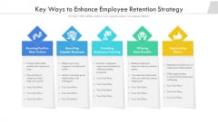 Key Ways To Enhance Employee Retention Strategy Ppt Layouts Outfit PDF