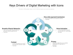 Keys Drivers Of Digital Marketing With Icons Ppt PowerPoint Presentation Slides Structure
