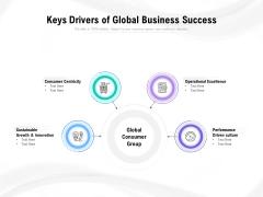 Keys Drivers Of Global Business Success Ppt PowerPoint Presentation Portfolio Introduction