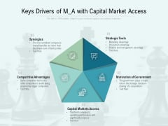 Keys Drivers Of M A With Capital Market Access Ppt PowerPoint Presentation Outline Layout
