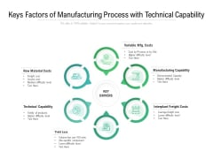 Keys Factors Of Manufacturing Process With Technical Capability Ppt PowerPoint Presentation Inspiration Good