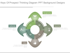 Keys Of Prospect Thinking Diagram Ppt Background Designs