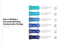 Keys To Building A Successful Marketing Communication Strategy Ppt PowerPoint Presentation Portfolio Summary