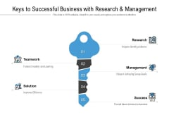 Keys To Successful Business With Research And Management Ppt PowerPoint Presentation Slides Mockup